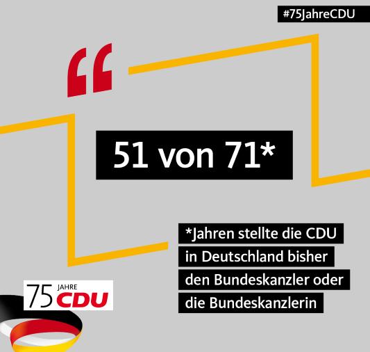 Die CDU stellte und stellt die längste Zeit die Bundeskanzler bzw. die Bundeskanzlerin der Bundesrepublik Deutschland.